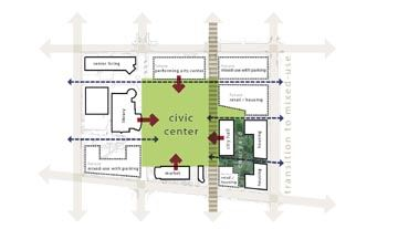 Diagram of the Civic Campus